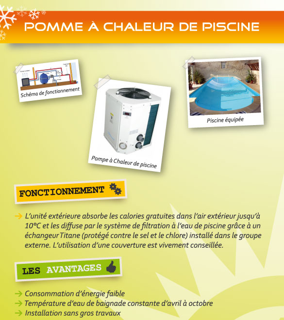 Chaud froid systemes climatisation et chauffage for Calcul pompe a chaleur piscine